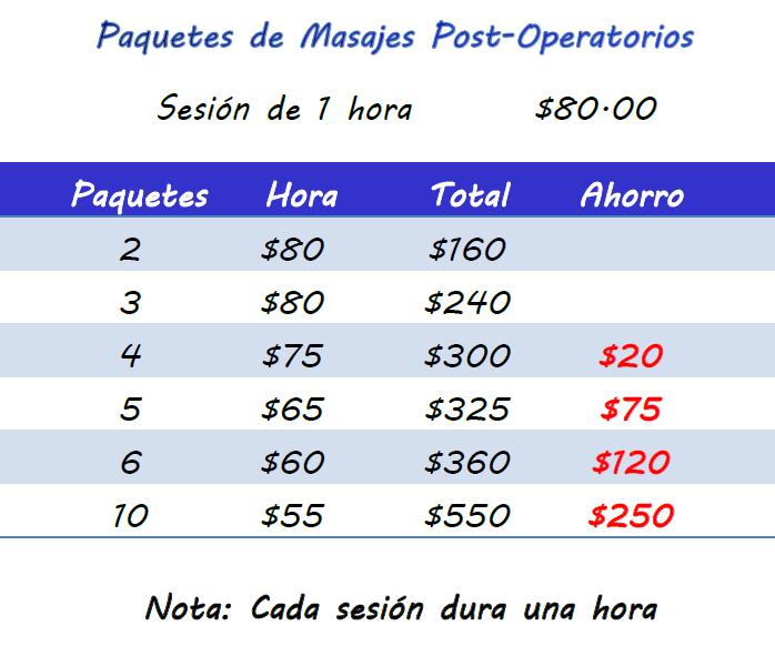 pricing_es
