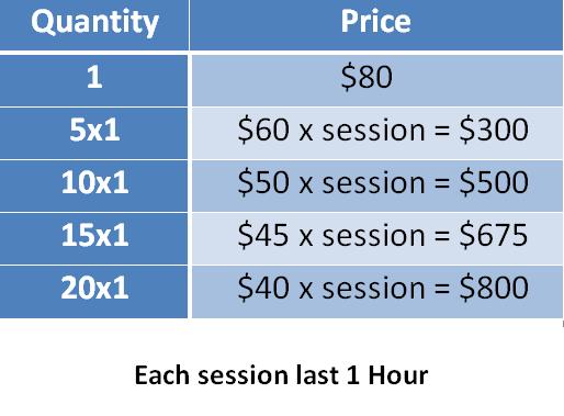 price_1hour